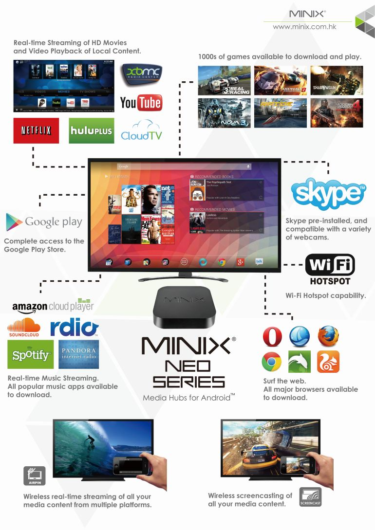 MINIX Features Brought to you by Amconics Technology, Local Authorized MINIX Distributor, www.myonlinemediaplayer.com