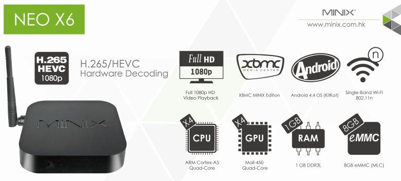 MINIX Neo X6 Brought to you by Amconics Technology, Local Authorized MINIX Distributor, www.myonlinemediaplayer.com