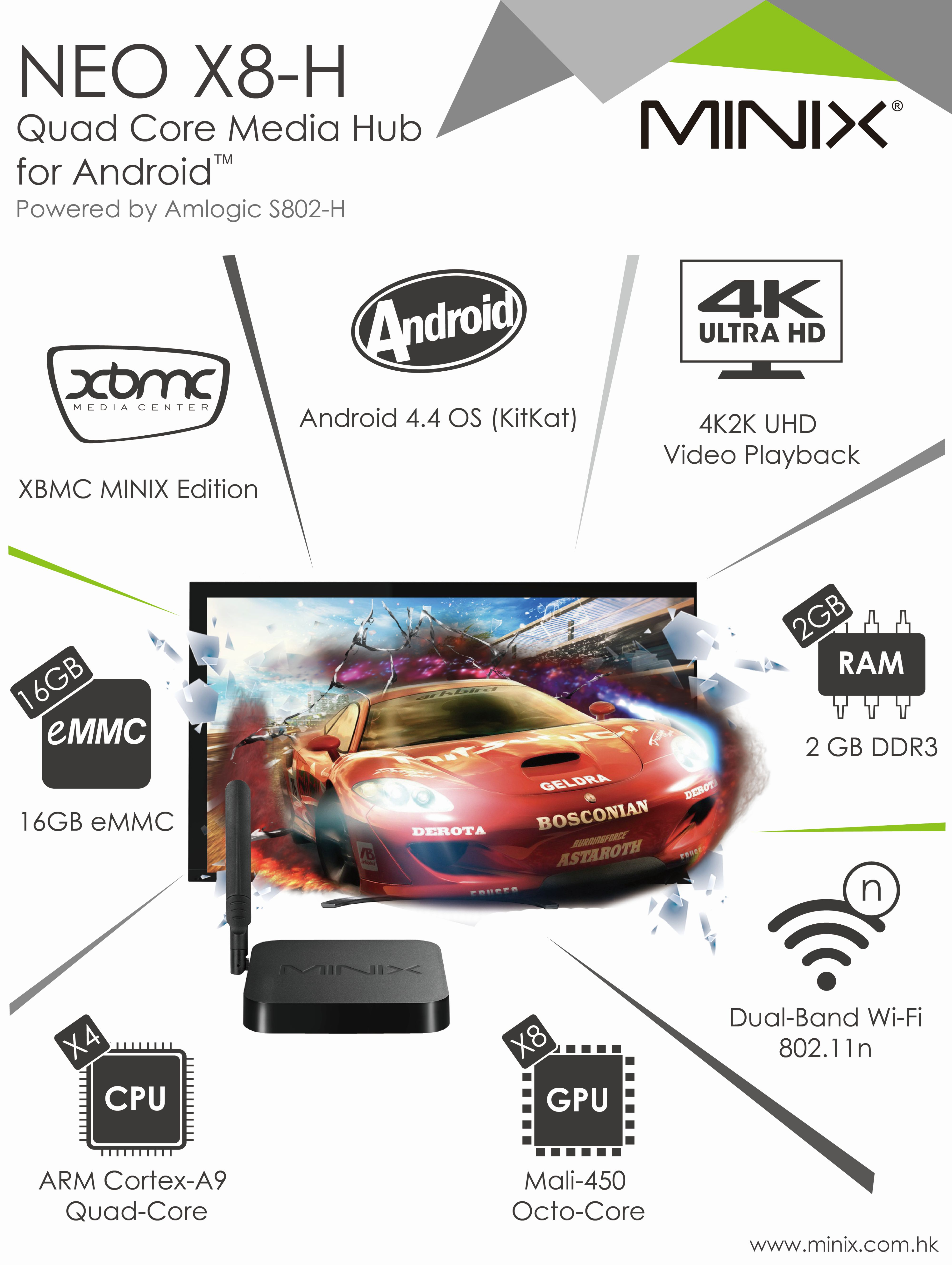 MINIX Neo X8H Brought to you by Amconics Technology, Local Authorized MINIX Distributor, www.myonlinemediaplayer.com